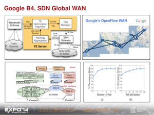 sdn-and-nfv-value-in-business-services-12-638